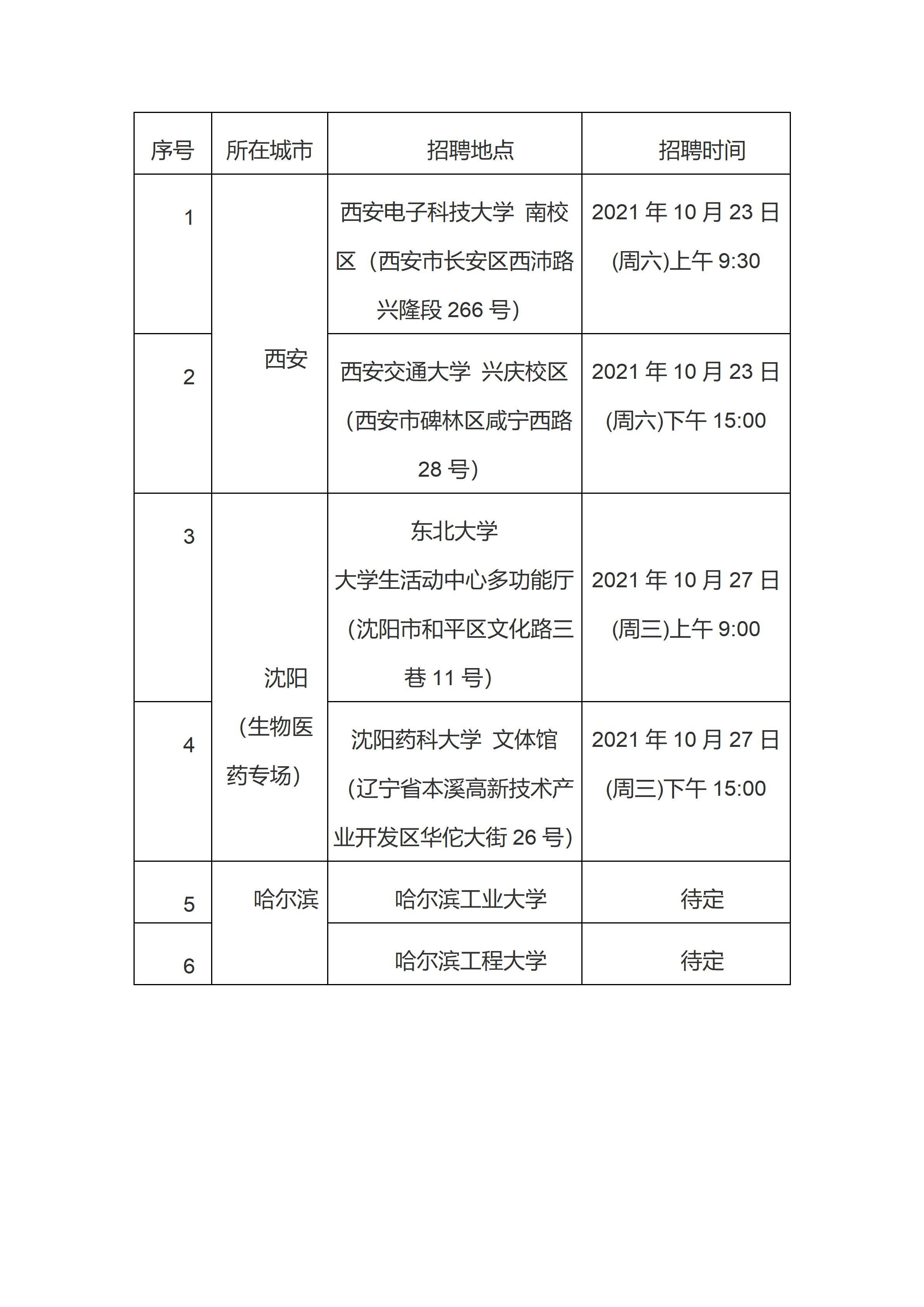 """东湖高新区关于征集优质企业参与2021年""""才聚光谷""""赴外专场招聘会的通知"""
